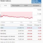 イギリスがEU離脱で株価大暴落、つまりチャンス到来